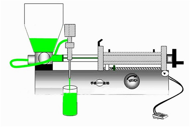 schematic diagram of spout bags stand up bag juice liquid fi
