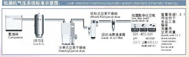 schematic diagram of inline metal cans leak detecting equipm