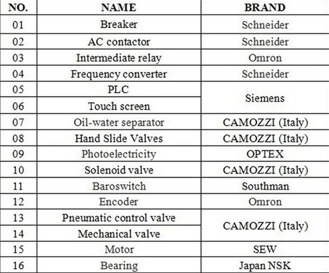 part names of single head capping machine.jpg