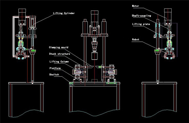 Configuration of automatic single head capping machine Model